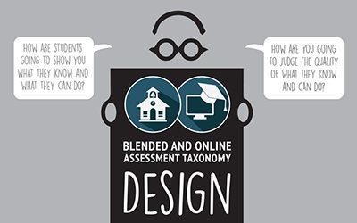 Blended and Online Assessment Taxonomy Desing