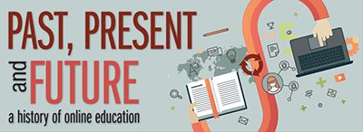 Past-Present-and-Future-of-Online-Education-Infographic